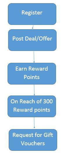 earn-with-us-cheapsasta